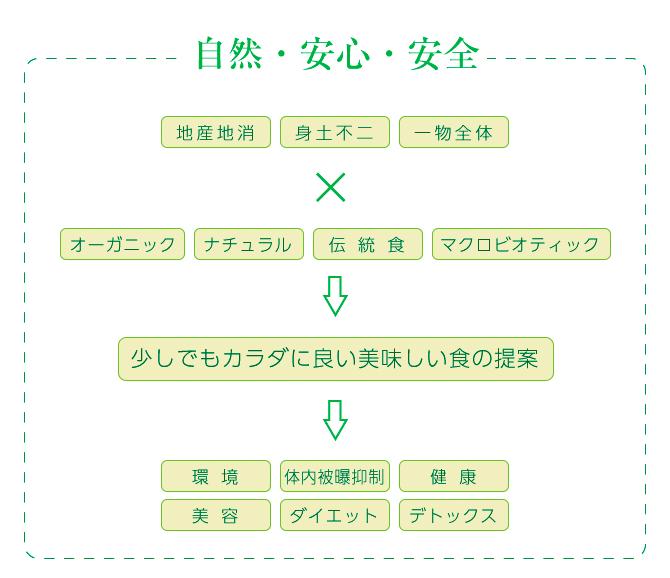 concept_nagare-min
